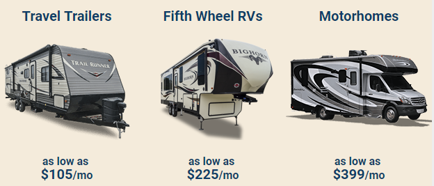 Wilkins RV Summer RV Sales Event Low Monthly Payments